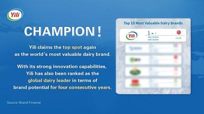 Yili vuelve a ocupar el primer lugar como la marca de lácteos más valiosa del mundo (PRNewsfoto/Yili Group)