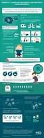 Infografía sobre la carga de enfermedad de la deficiencia de AADC